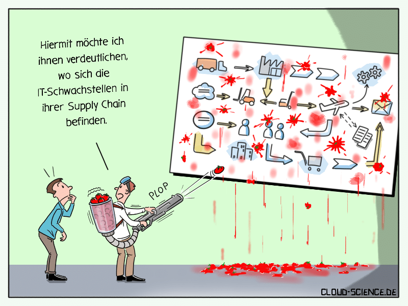Supply Chain IT-Sicherheit Cybersicherheit Cartoon