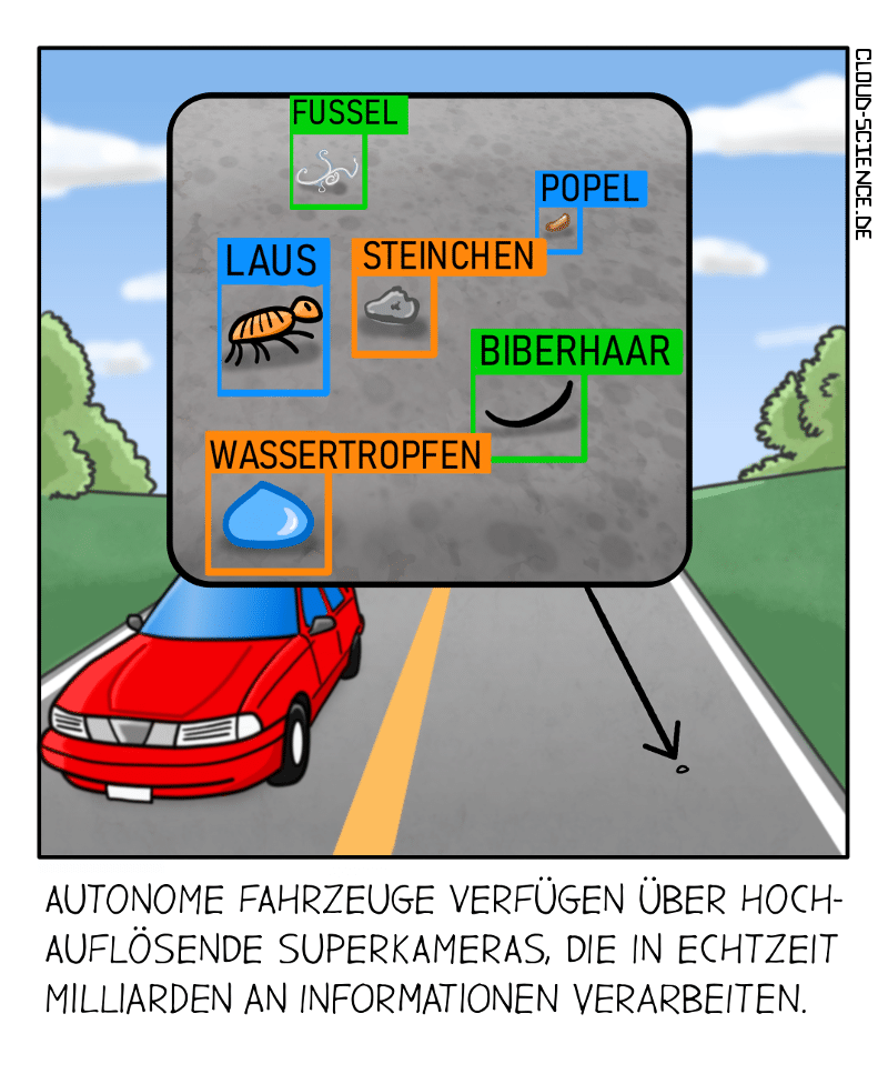 Autonomes Fahren Bilderkennung KI Deep Learning Cartoon Karikatur