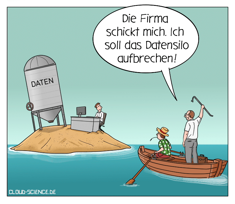 Datensilos aufbrechen Datensilo Datenmanagement Cartoon Karikatur
