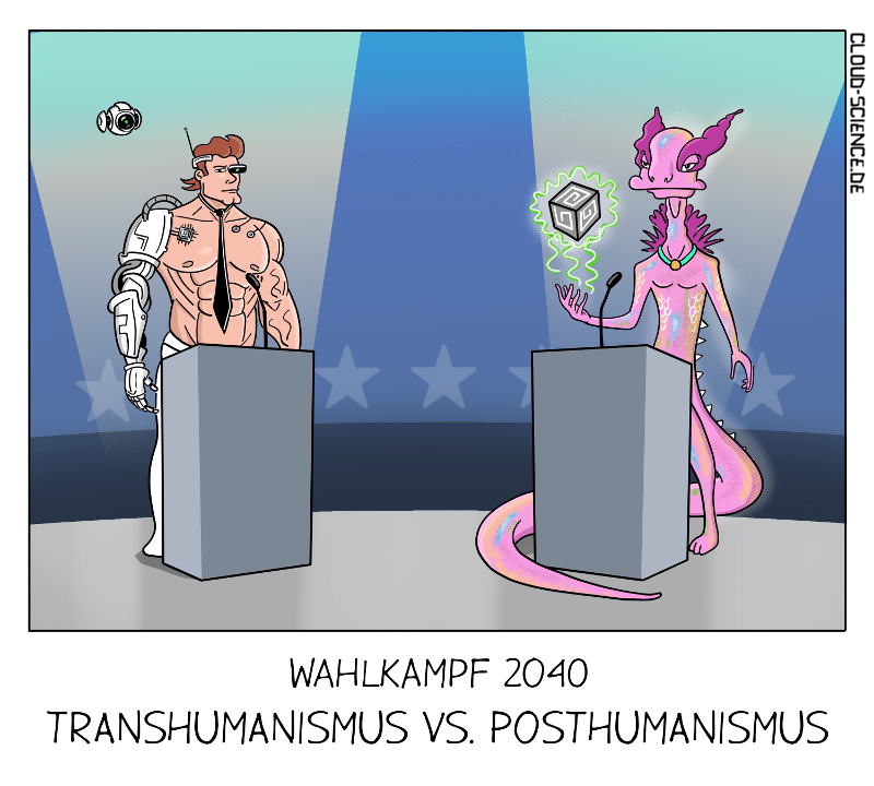 Transhumanismus Posthumanismus