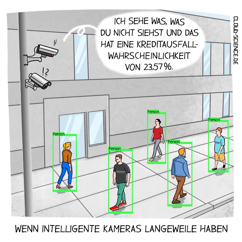 Intelligente Kameras Künstliche Intelligenz KI Überwachung Cartoon