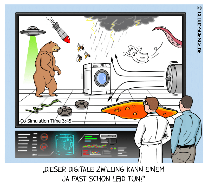 Digitaler Zwilling Entwicklung Simulation Produkttest Cartoon