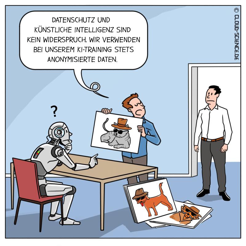 Künstliche Intelligenz KI VS. Datenschutz Maschinelles lernen Hunde und Katzen Bilder Cartoon Karikatur
