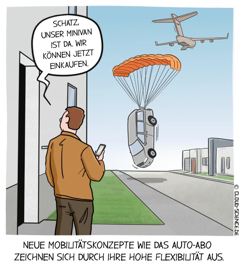 Auto-Abo Mobilität Cartoon