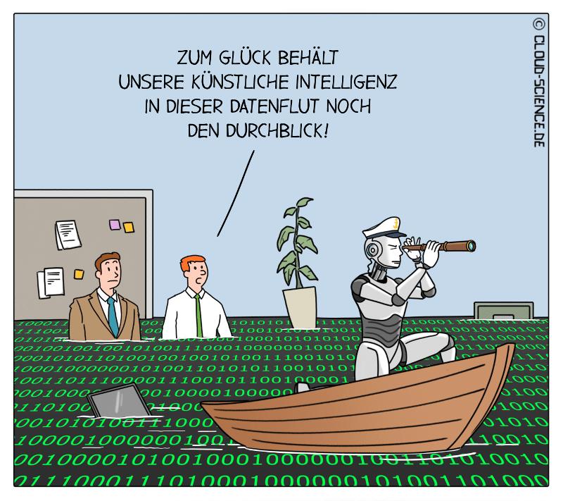 Datenflut Künstliche Intelligenz