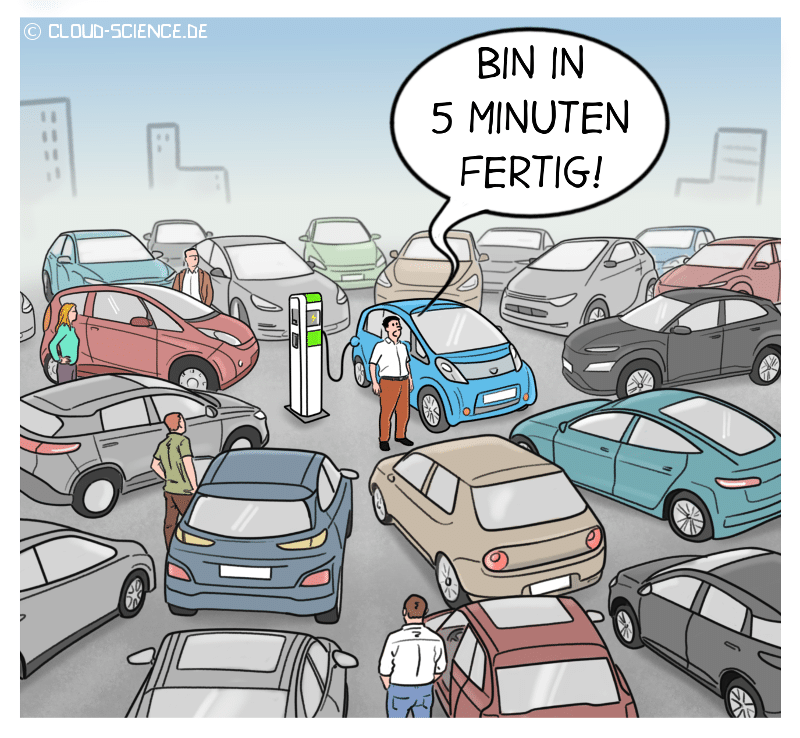 Ladesäule Elektroauto aufladen Cartoon Karikatur